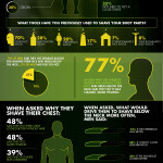 Gillette-421-infographic_1.24